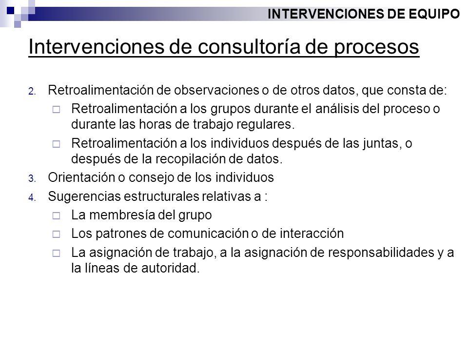 Intervenciones de consultoría de procesos 2. Retroalimentación de observaciones o de otros datos, que consta de: Retroalimentación a los grupos durant
