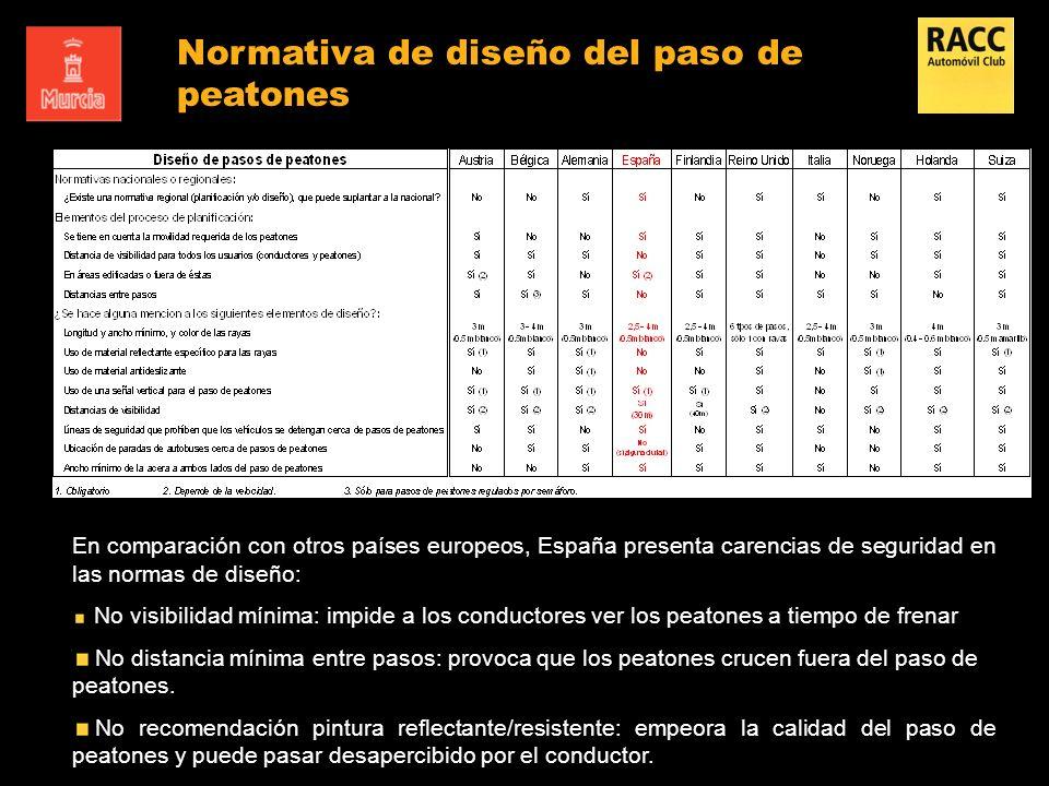 Normativa de diseño del paso de peatones Principales diferencias en normativa de diseño en los países analizados En comparación con otros países europ