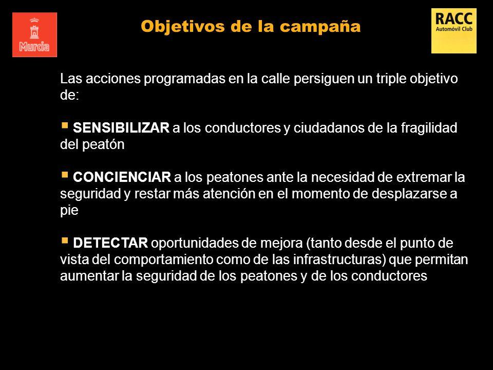 Las acciones programadas en la calle persiguen un triple objetivo de: SENSIBILIZAR a los conductores y ciudadanos de la fragilidad del peatón CONCIENC