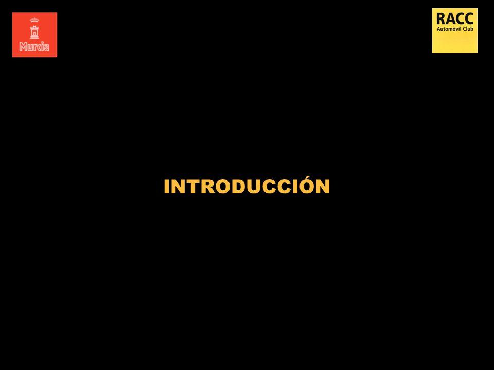 Mejora de la seguridad vial, una prioridad La Fundación RACC y el Ayuntamiento de Murcia tienen como prioridad la seguridad vial de las personas, tanto de los peatones como de los conductores y motoristas El objetivo común es reducir la accidentalidad a la ciudad de Murcia El RACC, como miembro de la Federación Internacional del Automóvil (FIA), entidad que aglutina a 100 millones de conductores, participa activamente en estudios y auditorias de seguridad sobre diferentes infraestructuras y elementos de seguridad a nivel internacional EuroTEST, la plataforma europea creada para auditar las infraestructuras del transporte, en esta ocasión, ha analizado la seguridad de los pasos de peatones en 10 países europeos