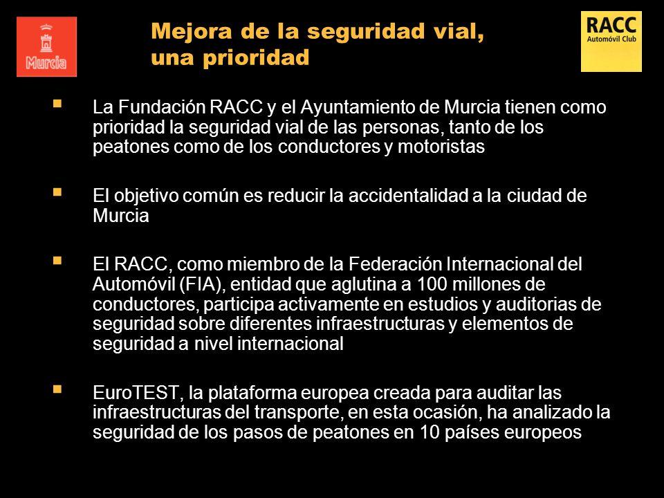 Mejora de la seguridad vial, una prioridad La Fundación RACC y el Ayuntamiento de Murcia tienen como prioridad la seguridad vial de las personas, tant