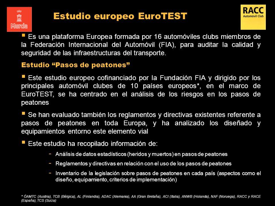 Es una plataforma Europea formada por 16 automóviles clubs miembros de la Federación Internacional del Automóvil (FIA), para auditar la calidad y segu