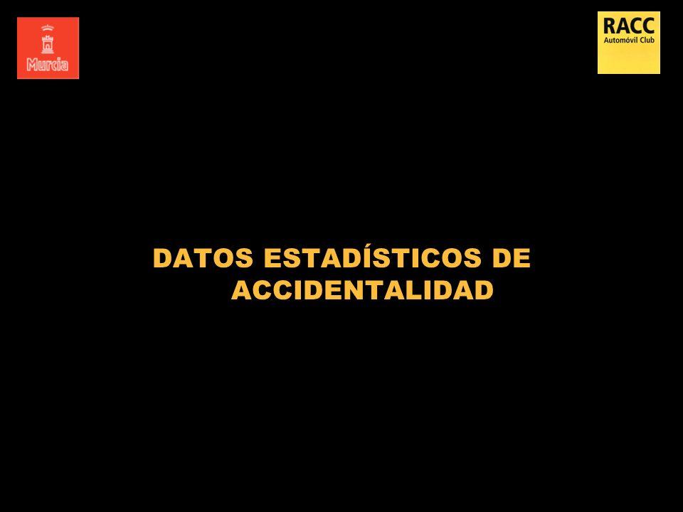 España, con más de 43 millones de habitantes, se sitúa a la cabeza en muertes de peatones referida a su población.