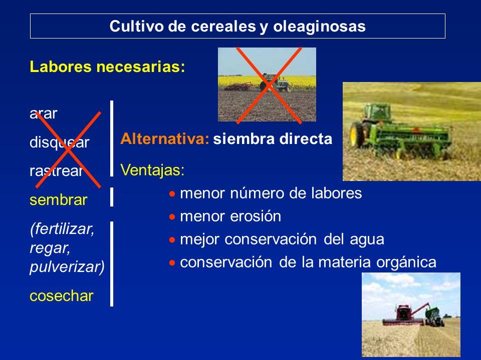 arar disquear rastrear sembrar (fertilizar, regar, pulverizar) cosechar Alternativa: siembra directa Labores necesarias: Cultivo de cereales y oleagin