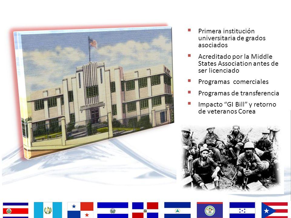 Primera institución universitaria de grados asociados Acreditado por la Middle States Association antes de ser licenciado Programas comerciales Progra