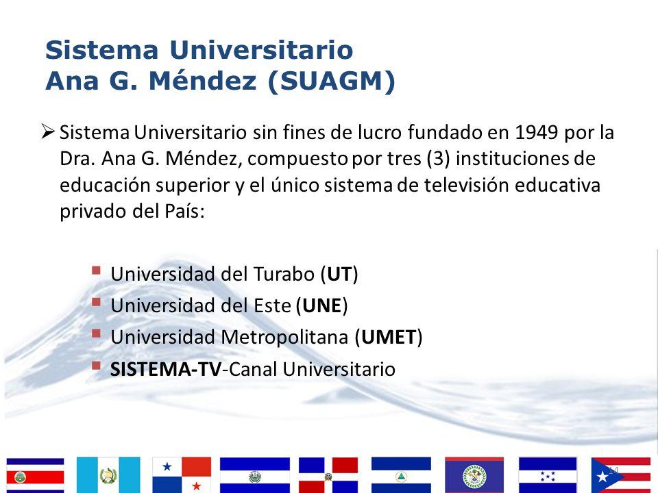 14 Sistema Universitario sin fines de lucro fundado en 1949 por la Dra. Ana G. Méndez, compuesto por tres (3) instituciones de educación superior y el
