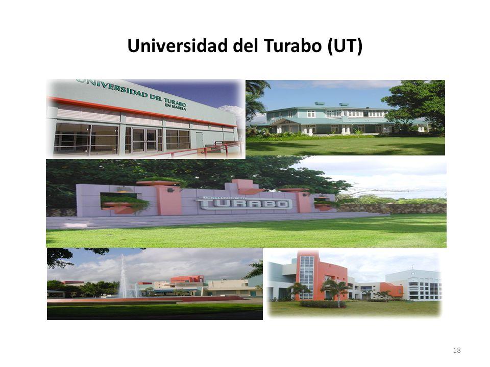 18 Universidad del Turabo (UT)