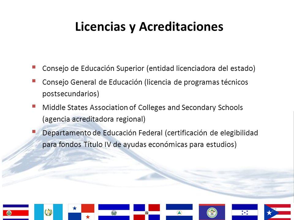 27 Consejo de Educación Superior (entidad licenciadora del estado) Consejo General de Educación (licencia de programas técnicos postsecundarios) Middl