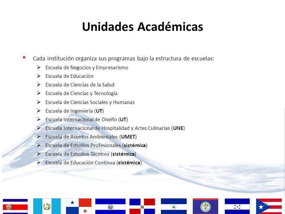 29 Cada institución organiza sus programas bajo la estructura de escuelas: Escuela de Negocios y Empresarismo Escuela de Educación Escuela de Ciencias