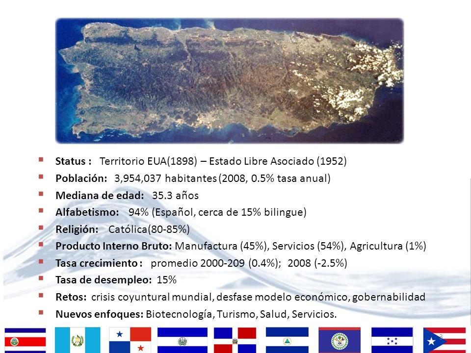 3 Status : Territorio EUA(1898) – Estado Libre Asociado (1952) Población: 3,954,037 habitantes (2008, 0.5% tasa anual) Mediana de edad: 35.3 años Alfa