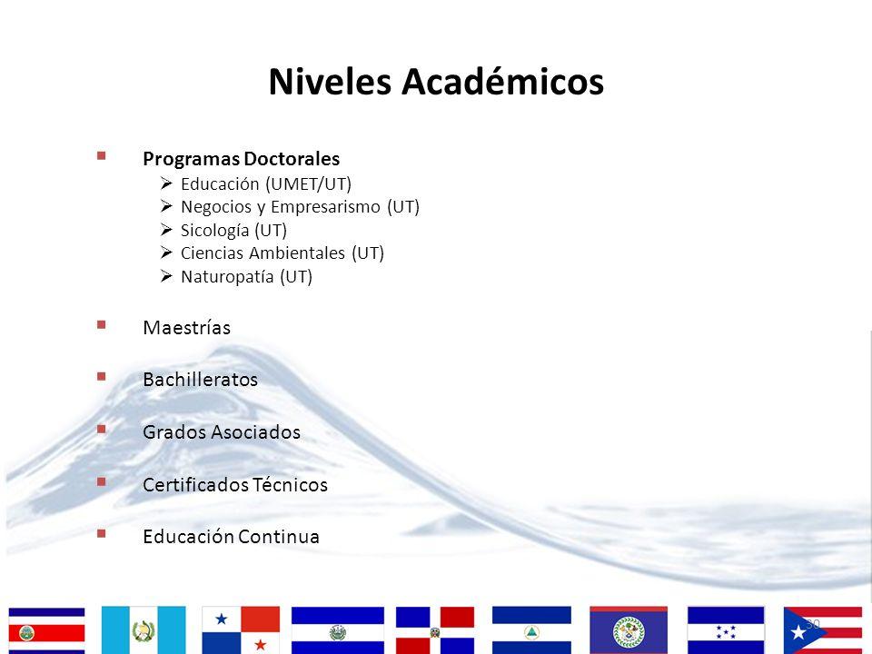 30 Programas Doctorales Educación (UMET/UT) Negocios y Empresarismo (UT) Sicología (UT) Ciencias Ambientales (UT) Naturopatía (UT) Maestrías Bachiller