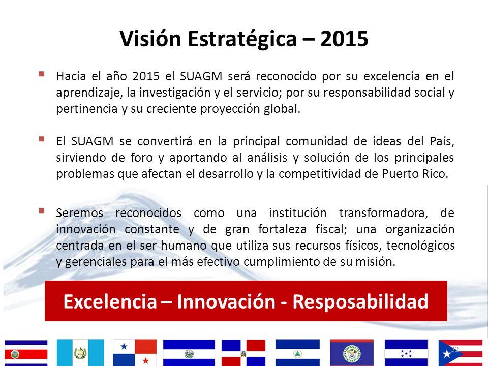 32 Hacia el año 2015 el SUAGM será reconocido por su excelencia en el aprendizaje, la investigación y el servicio; por su responsabilidad social y per