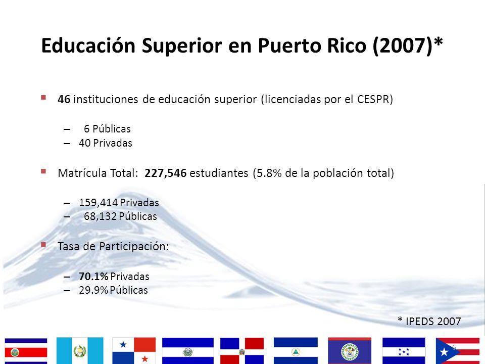 6 Educación Superior en Puerto Rico (2007)* 46 instituciones de educación superior (licenciadas por el CESPR) – 6 Públicas – 40 Privadas Matrícula Tot