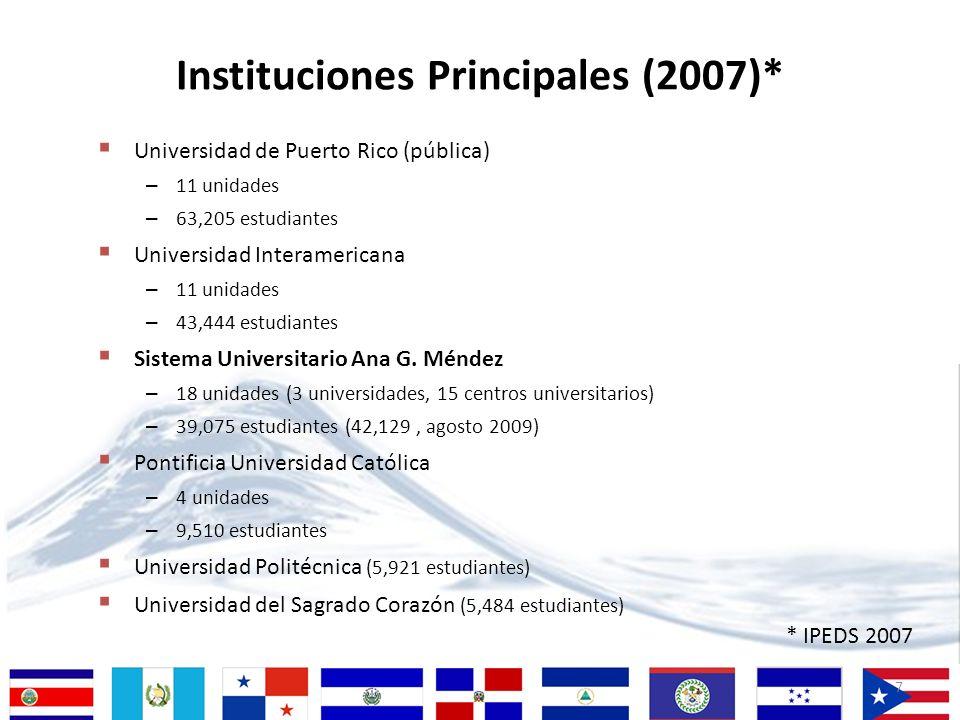 7 Instituciones Principales (2007)* Universidad de Puerto Rico (pública) – 11 unidades – 63,205 estudiantes Universidad Interamericana – 11 unidades –
