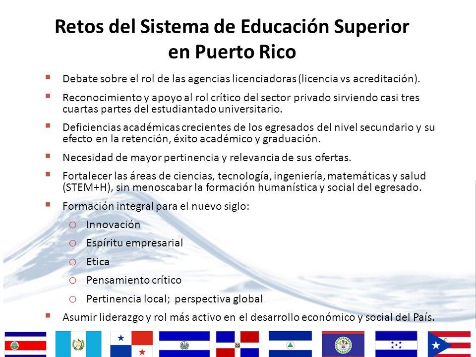 9 Retos del Sistema de Educación Superior en Puerto Rico Debate sobre el rol de las agencias licenciadoras (licencia vs acreditación). Reconocimiento