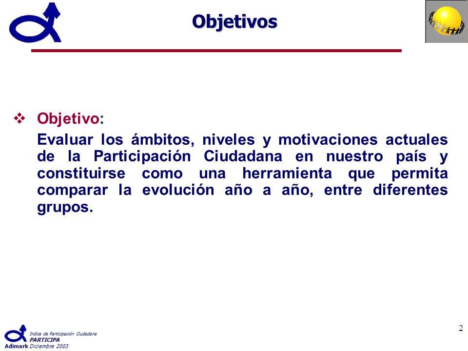 Indice de Participación Ciudadana PARTICIPA AdimarkDiciembre 2003 3 Antecedentes de la medición 2003 Comunas estudiadas: 49 (34 comunas de Santiago mas 15 ciudades en regiones).