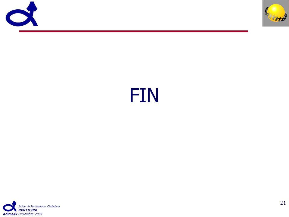 Indice de Participación Ciudadana PARTICIPA AdimarkDiciembre 2003 21 FIN