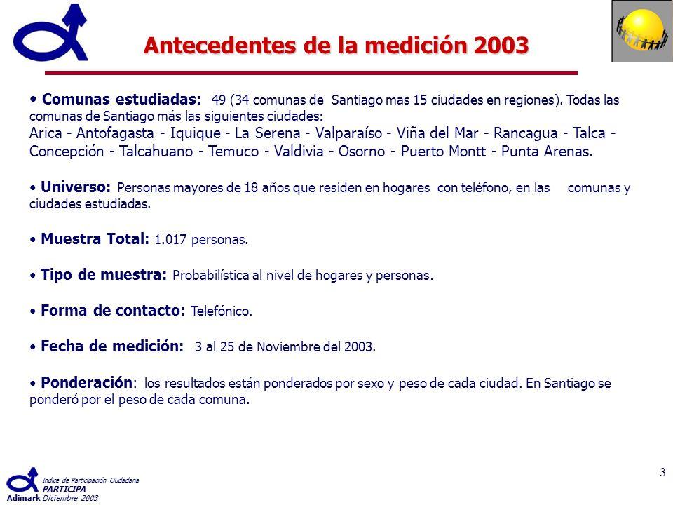 Indice de Participación Ciudadana PARTICIPA AdimarkDiciembre 2003 4 Muestra