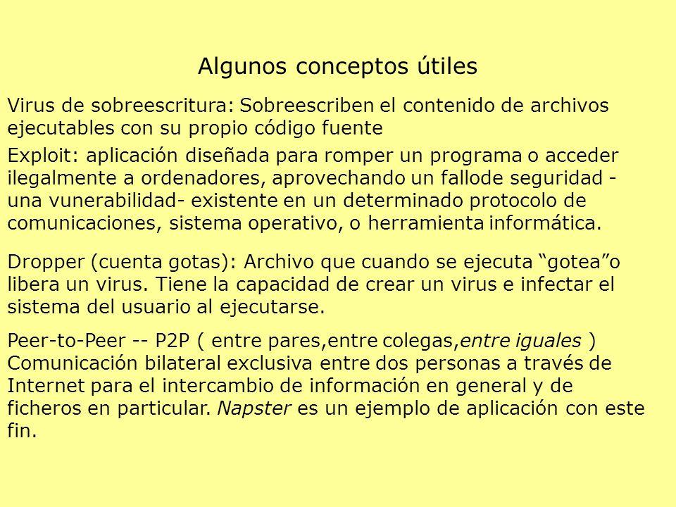 Virus de sobreescritura: Sobreescriben el contenido de archivos ejecutables con su propio código fuente Exploit: aplicación diseñada para romper un pr