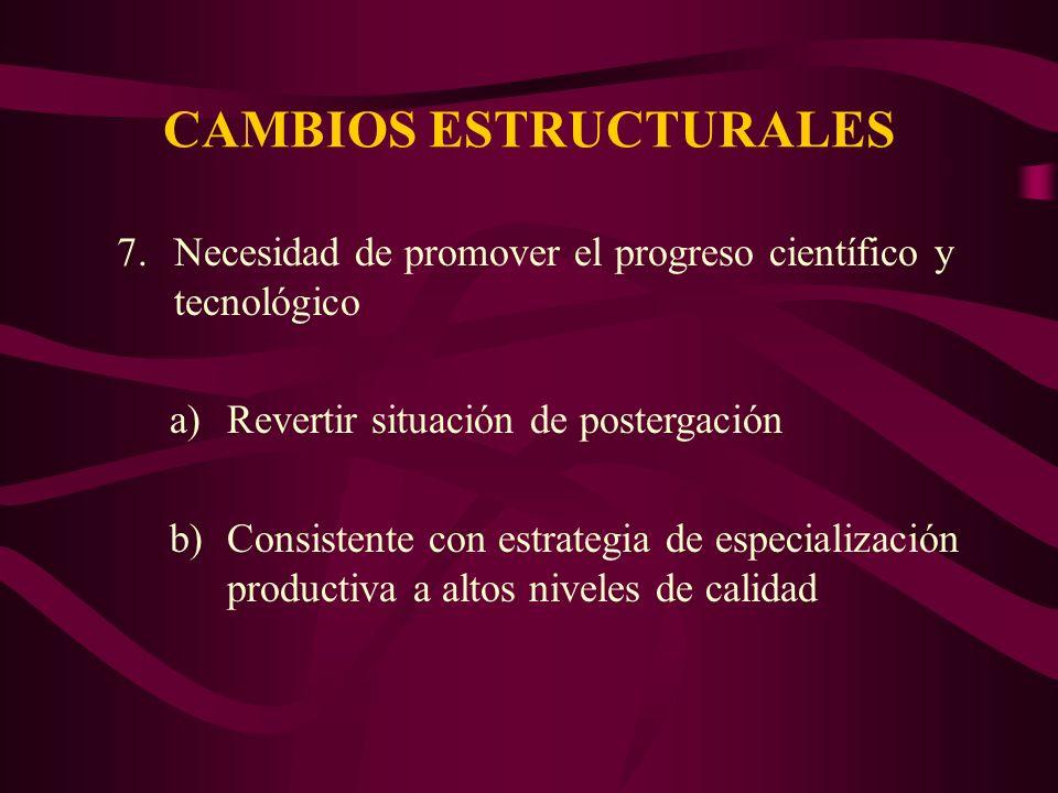 CAMBIOS ESTRUCTURALES 7.Necesidad de promover el progreso científico y tecnológico a)Revertir situación de postergación b)Consistente con estrategia de especialización productiva a altos niveles de calidad