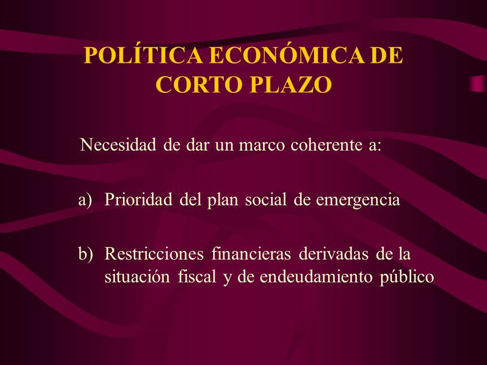 POLÍTICA ECONÓMICA DE CORTO PLAZO Necesidad de dar un marco coherente a: a)Prioridad del plan social de emergencia b)Restricciones financieras derivadas de la situación fiscal y de endeudamiento público