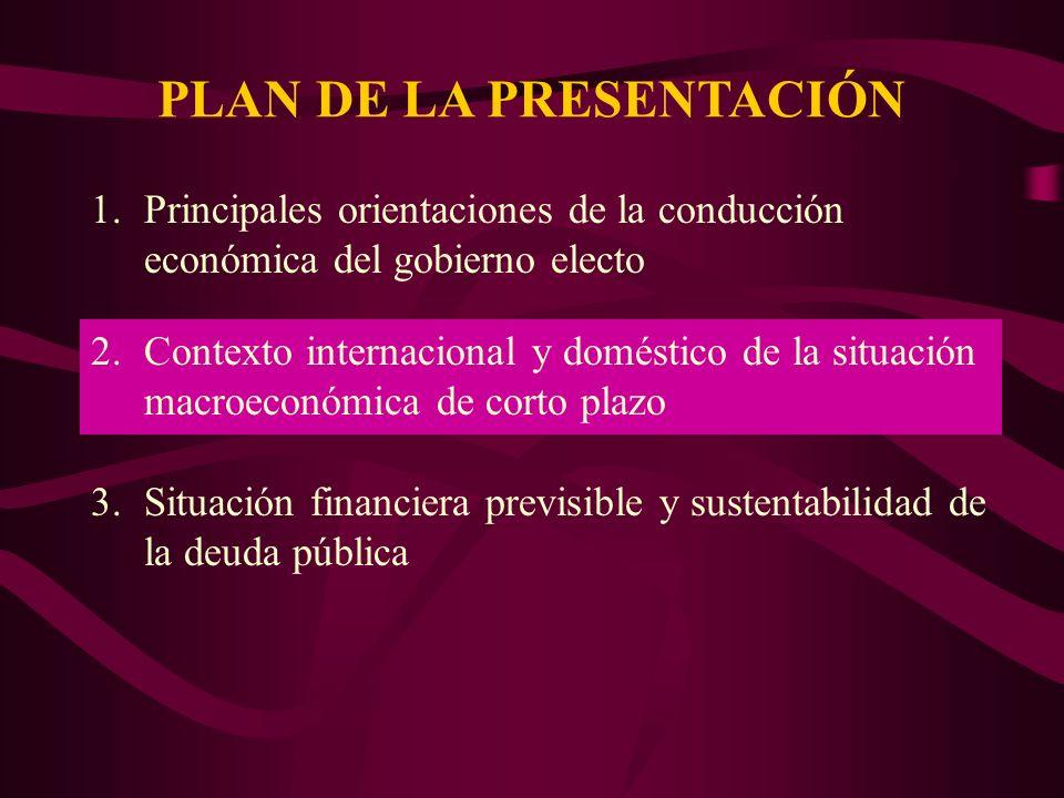 PLAN DE LA PRESENTACIÓN 1.Principales orientaciones de la conducción económica del gobierno electo 2.Contexto internacional y doméstico de la situación macroeconómica de corto plazo 3.Situación financiera previsible y sustentabilidad de la deuda pública
