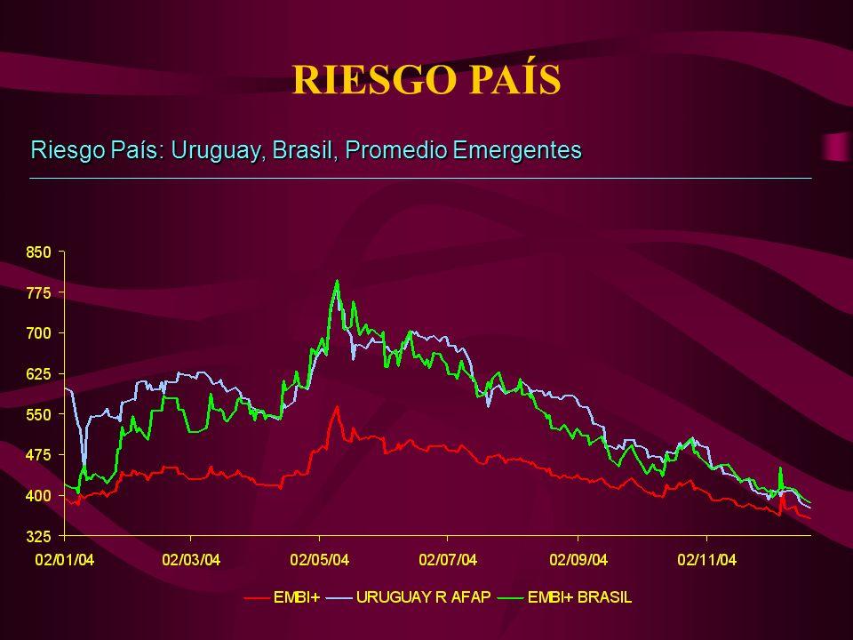 RIESGO PAÍS Riesgo País: Uruguay, Brasil, Promedio Emergentes
