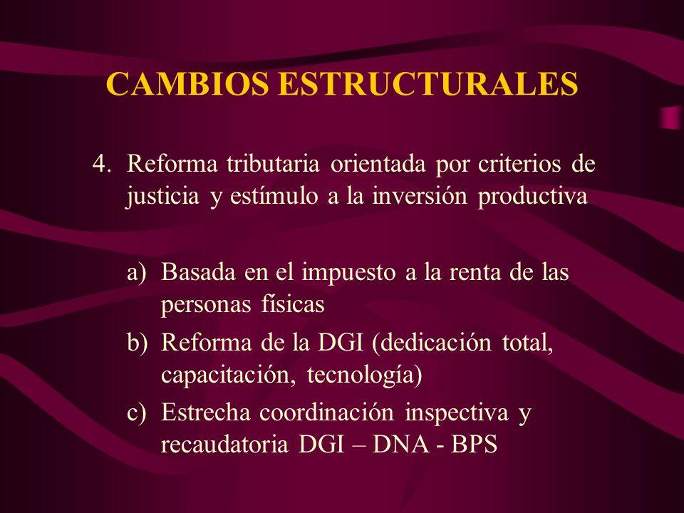 CAMBIOS ESTRUCTURALES 4.Reforma tributaria orientada por criterios de justicia y estímulo a la inversión productiva a)Basada en el impuesto a la renta de las personas físicas b)Reforma de la DGI (dedicación total, capacitación, tecnología) c)Estrecha coordinación inspectiva y recaudatoria DGI – DNA - BPS