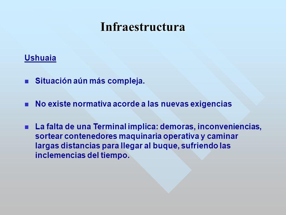 Ushuaia Situación aún más compleja.