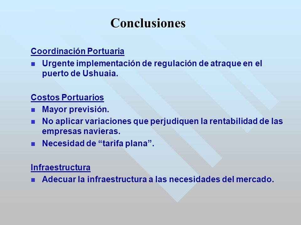 Conclusiones Coordinación Portuaria Urgente implementación de regulación de atraque en el puerto de Ushuaia.