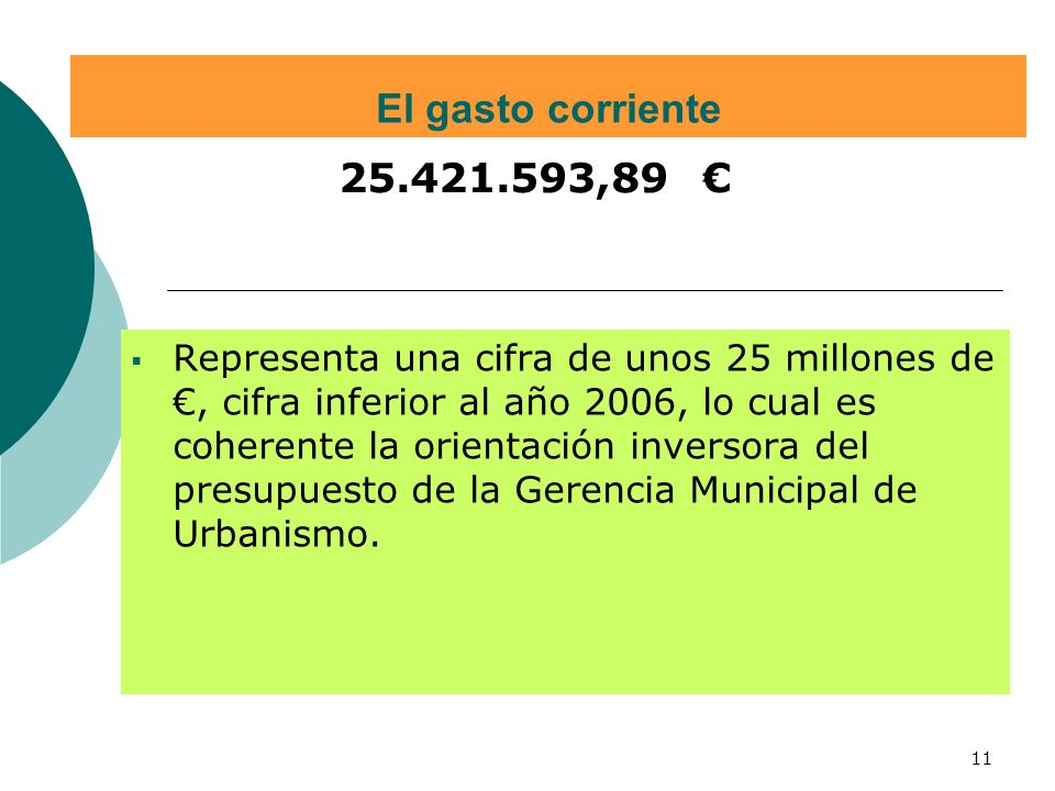 11 El gasto corriente Representa una cifra de unos 25 millones de, cifra inferior al año 2006, lo cual es coherente la orientación inversora del presupuesto de la Gerencia Municipal de Urbanismo.