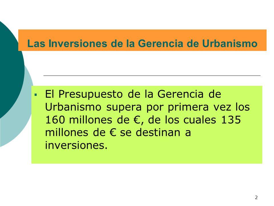 2 Las Inversiones de la Gerencia de Urbanismo El Presupuesto de la Gerencia de Urbanismo supera por primera vez los 160 millones de, de los cuales 135 millones de se destinan a inversiones.