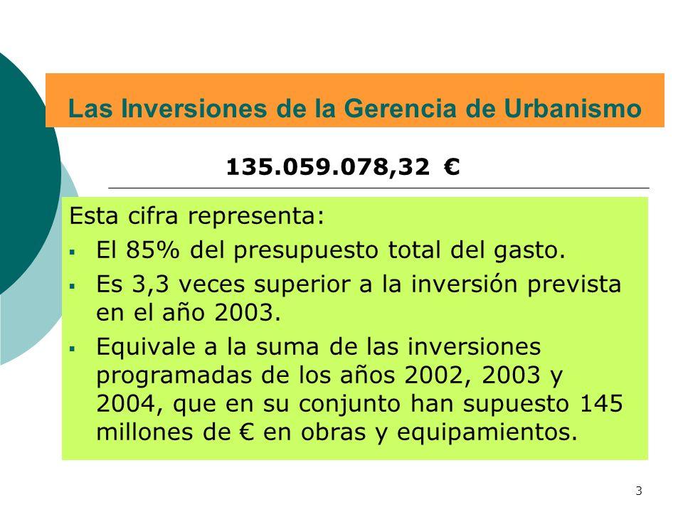 3 Las Inversiones de la Gerencia de Urbanismo Esta cifra representa: El 85% del presupuesto total del gasto. Es 3,3 veces superior a la inversión prev