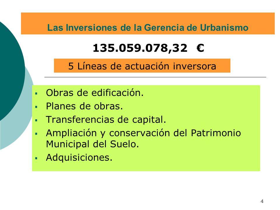 4 Las Inversiones de la Gerencia de Urbanismo Obras de edificación. Planes de obras. Transferencias de capital. Ampliación y conservación del Patrimon
