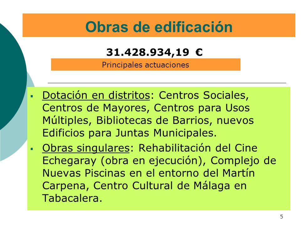 5 Obras de edificación Dotación en distritos: Centros Sociales, Centros de Mayores, Centros para Usos Múltiples, Bibliotecas de Barrios, nuevos Edific