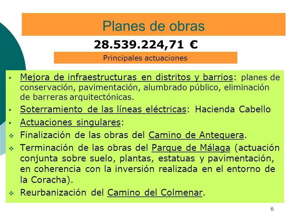 6 Planes de obras Mejora de infraestructuras en distritos y barrios: planes de conservación, pavimentación, alumbrado público, eliminación de barreras arquitectónicas.
