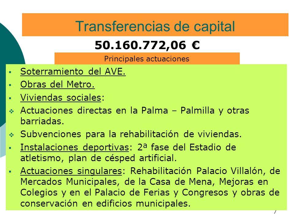 7 Transferencias de capital Soterramiento del AVE. Obras del Metro. Viviendas sociales: Actuaciones directas en la Palma – Palmilla y otras barriadas.