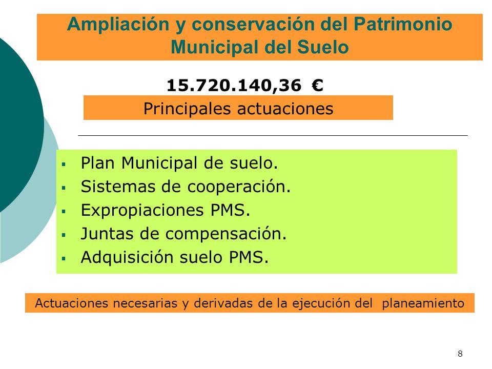 8 Ampliación y conservación del Patrimonio Municipal del Suelo Plan Municipal de suelo. Sistemas de cooperación. Expropiaciones PMS. Juntas de compens