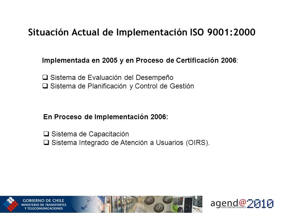 Situación Actual de Implementación ISO 9001:2000 Implementada en 2005 y en Proceso de Certificación 2006: Sistema de Evaluación del Desempeño Sistema