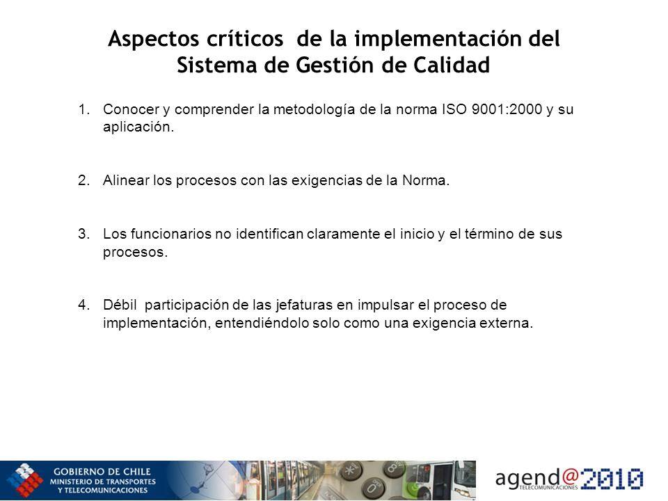 Aspectos críticos de la implementación del Sistema de Gestión de Calidad 1.Conocer y comprender la metodología de la norma ISO 9001:2000 y su aplicaci