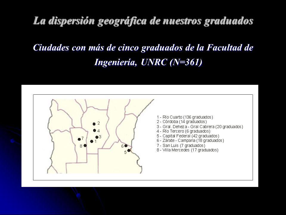 La dispersión geográfica de nuestros graduados Ciudades con más de cinco graduados de la Facultad de Ingeniería, UNRC (N=361)