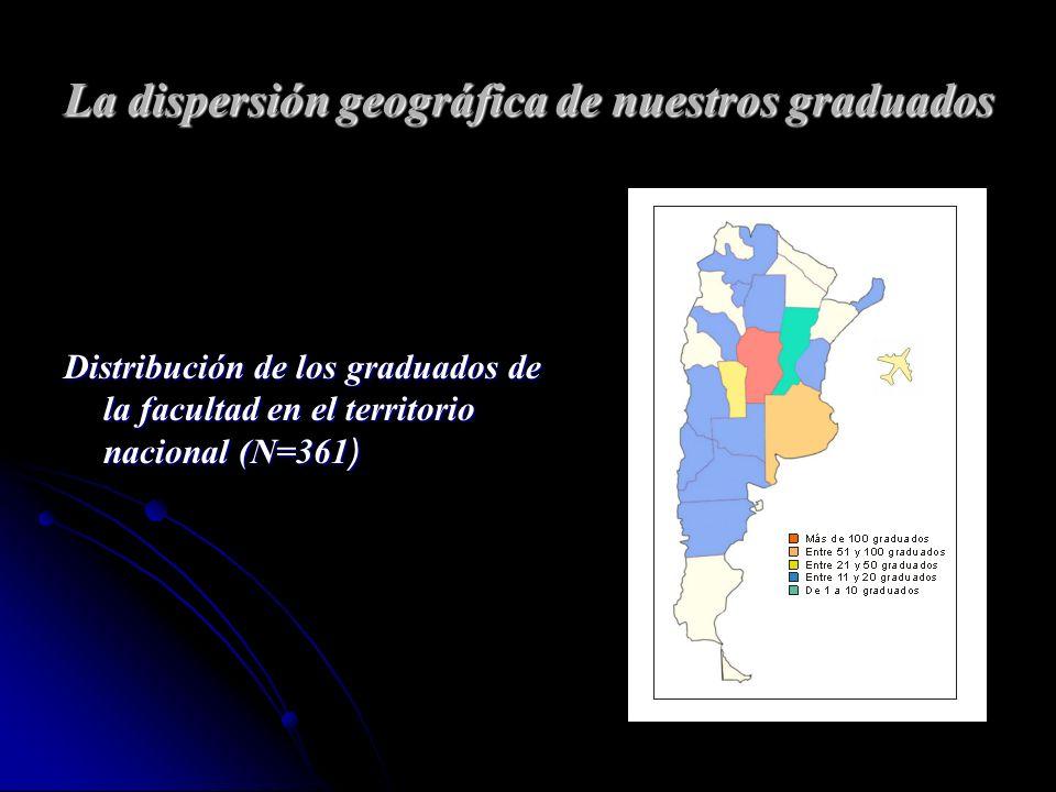 La dispersión geográfica de nuestros graduados Distribución de los graduados de la facultad en el territorio nacional (N=361 )