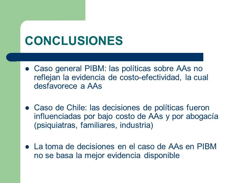 CONCLUSIONES Caso general PIBM: las políticas sobre AAs no reflejan la evidencia de costo-efectividad, la cual desfavorece a AAs Caso de Chile: las decisiones de políticas fueron influenciadas por bajo costo de AAs y por abogacía (psiquiatras, familiares, industria) La toma de decisiones en el caso de AAs en PIBM no se basa la mejor evidencia disponible