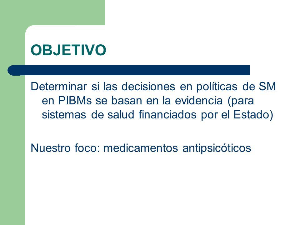 OBJETIVO Determinar si las decisiones en políticas de SM en PIBMs se basan en la evidencia (para sistemas de salud financiados por el Estado) Nuestro foco: medicamentos antipsicóticos