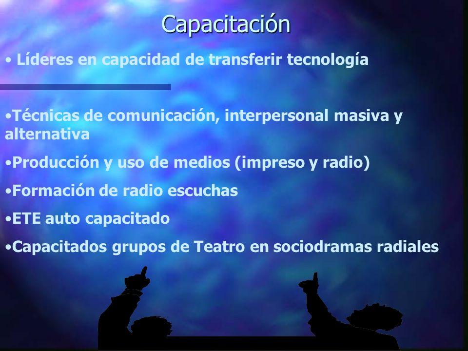Capacitación Líderes en capacidad de transferir tecnología Técnicas de comunicación, interpersonal masiva y alternativa Producción y uso de medios (im