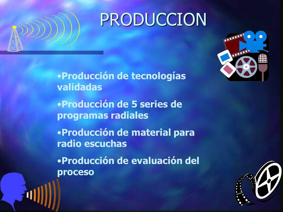 PRODUCCION Producción de tecnologías validadas Producción de 5 series de programas radiales Producción de material para radio escuchas Producción de e