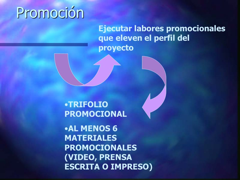 Promoción Ejecutar labores promocionales que eleven el perfil del proyecto TRIFOLIO PROMOCIONAL AL MENOS 6 MATERIALES PROMOCIONALES (VIDEO, PRENSA ESC