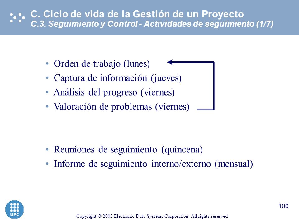 Copyright © 2003 Electronic Data Systems Corporation. All rights reserved 99 C.3. Seguimiento y Control - Análisis del valor acumulado C. Ciclo de vid