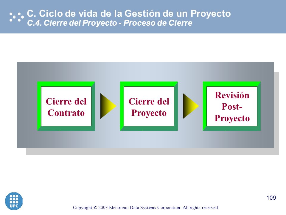 Copyright © 2003 Electronic Data Systems Corporation. All rights reserved 108 C.4. Cierre del Proyecto C. Ciclo de vida de la Gestión de un Proyecto ¿