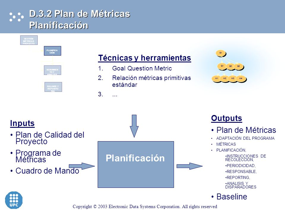 Copyright © 2003 Electronic Data Systems Corporation. All rights reserved D.3.2 Plan de Métricas PLANIFICACIÓNSEGUIMIENTO Y ANÁLISIS BALANCE Y CIERRE